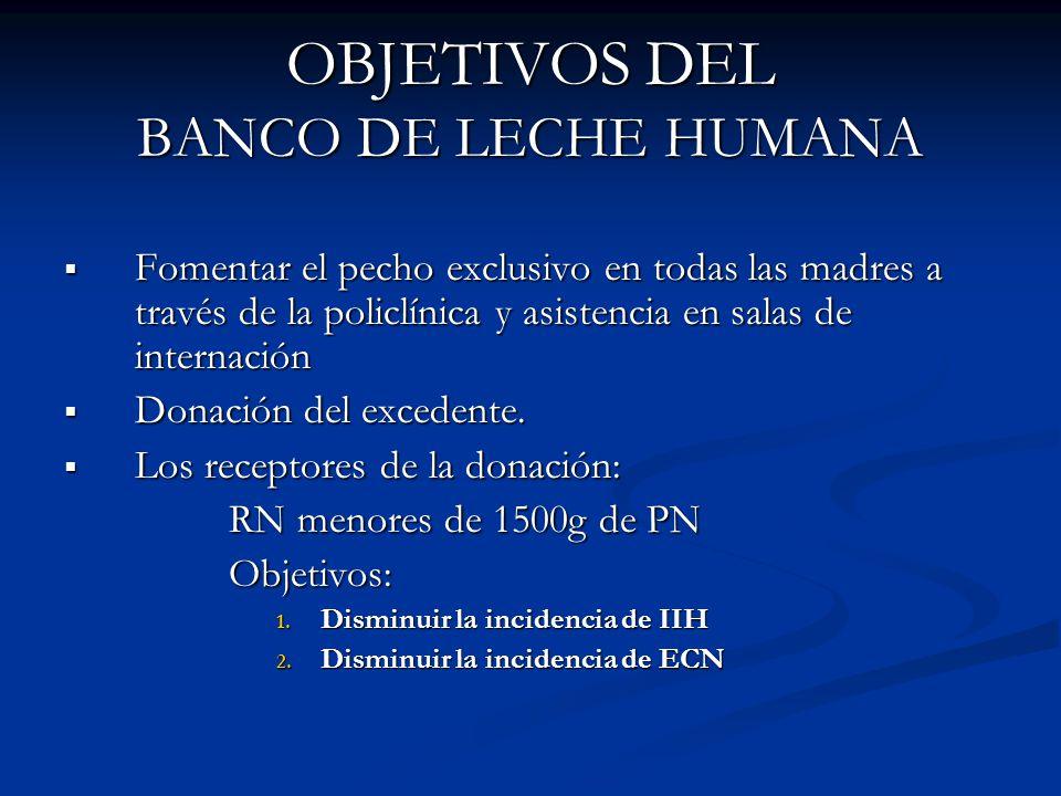 OBJETIVOS DEL BANCO DE LECHE HUMANA Fomentar el pecho exclusivo en todas las madres a través de la policlínica y asistencia en salas de internación Fo