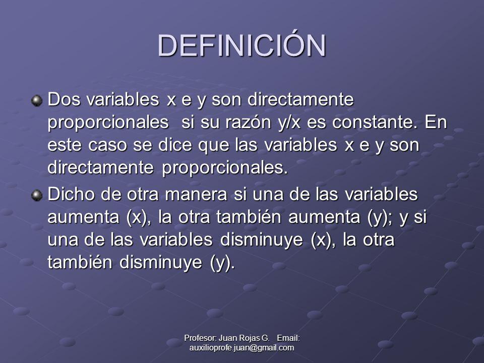 Profesor: Juan Rojas G. Email: auxilioprofe.juan@gmail.com DEFINICIÓN Dos variables x e y son directamente proporcionales si su razón y/x es constante