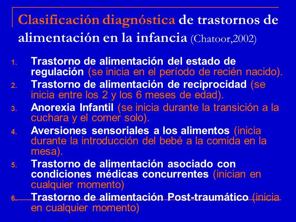 Clasificación diagnóstica de trastornos de alimentación en la infancia (Chatoor,2002) 1.