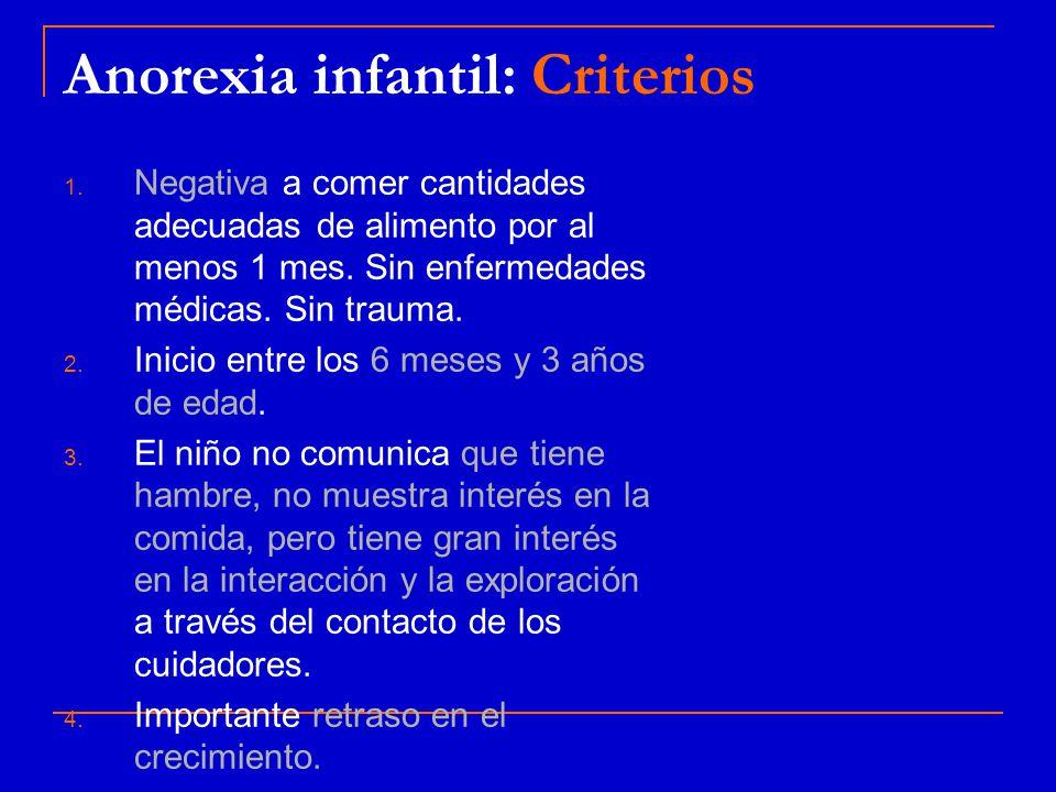Anorexia infantil: Criterios 1.