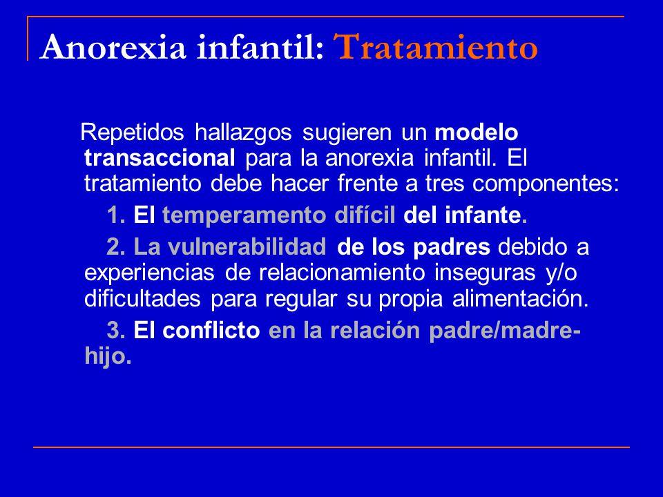 Anorexia infantil: Tratamiento Repetidos hallazgos sugieren un modelo transaccional para la anorexia infantil.