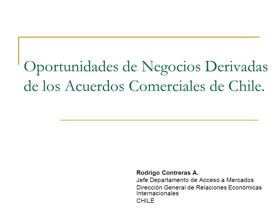 Política Comercial Chilena