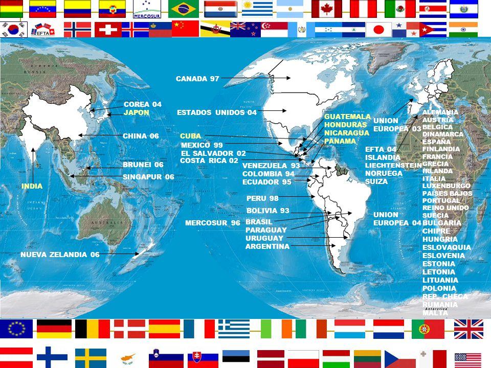BOLIVIA 93 VENEZUELA 93 COLOMBIA 94 ECUADOR 95 MERCOSUR 96 BRASIL PARAGUAY URUGUAY ARGENTINA CANADA 97 PERU 98 MEXICO 99 COSTA RICA 02 EL SALVADOR 02