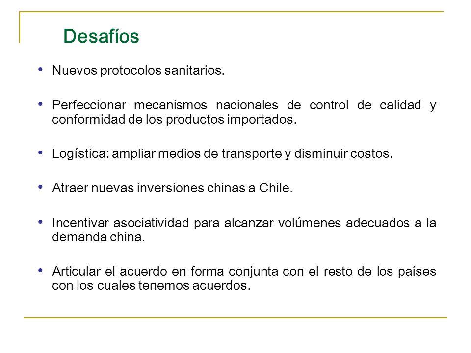 Próximos Eventos Importantes 27 de Noviembre empresas chinas con empresas chilenas y regionales.