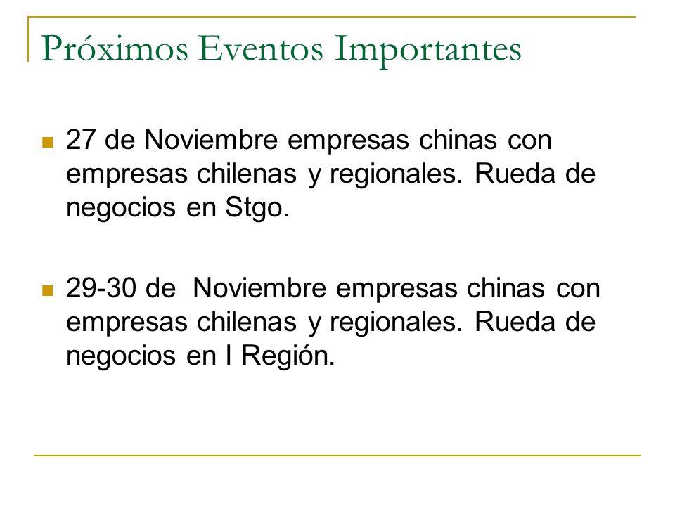 Próximos Eventos Importantes 27 de Noviembre empresas chinas con empresas chilenas y regionales. Rueda de negocios en Stgo. 29-30 de Noviembre empresa