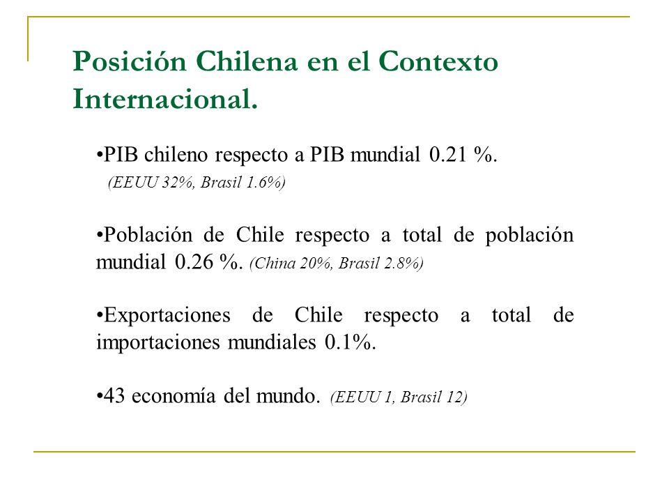 Orientación estratégica chilena Economía abierta, competitiva y comprometida con el libre comercio.