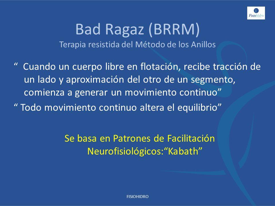 Bad Ragaz (BRRM) Terapia resistida del Método de los Anillos Cuando un cuerpo libre en flotación, recibe tracción de un lado y aproximación del otro d