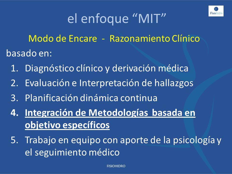 Modo de Encare - Razonamiento Clínico basado en: 1.Diagnóstico clínico y derivación médica 2.Evaluación e Interpretación de hallazgos 3.Planificación