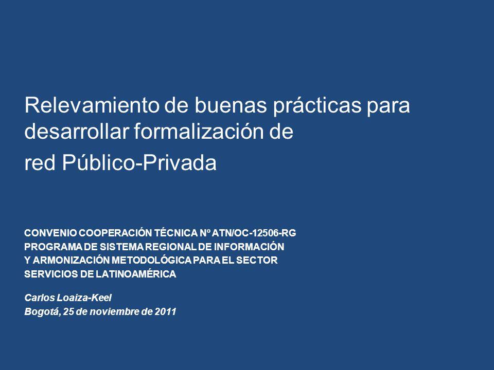 Relevamiento de buenas prácticas para desarrollar formalización de red Público-Privada CONVENIO COOPERACIÓN TÉCNICA Nº ATN/OC-12506-RG PROGRAMA DE SIS