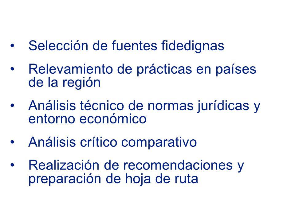 Selección de fuentes fidedignas Relevamiento de prácticas en países de la región Análisis técnico de normas jurídicas y entorno económico Análisis crítico comparativo Realización de recomendaciones y preparación de hoja de ruta