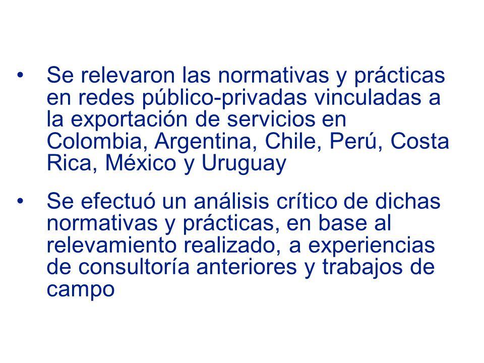 Se relevaron las normativas y prácticas en redes público-privadas vinculadas a la exportación de servicios en Colombia, Argentina, Chile, Perú, Costa