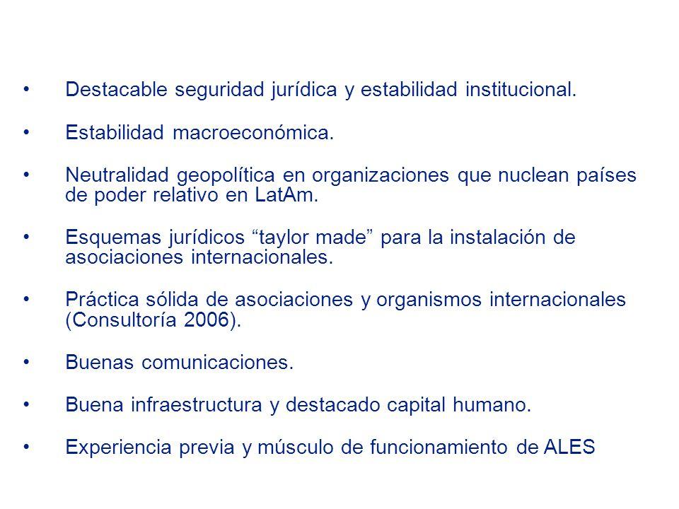 Destacable seguridad jurídica y estabilidad institucional. Estabilidad macroeconómica. Neutralidad geopolítica en organizaciones que nuclean países de