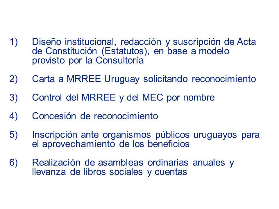 1)Diseño institucional, redacción y suscripción de Acta de Constitución (Estatutos), en base a modelo provisto por la Consultoría 2)Carta a MRREE Uruguay solicitando reconocimiento 3)Control del MRREE y del MEC por nombre 4)Concesión de reconocimiento 5)Inscripción ante organismos públicos uruguayos para el aprovechamiento de los beneficios 6)Realización de asambleas ordinarias anuales y llevanza de libros sociales y cuentas