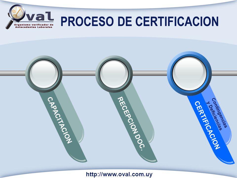 PROCESO DE CERTIFICACION CAPACITACION RECEPCION DOC. CERTIFICACION Contingencias y Deficiencias http://www.oval.com.uy