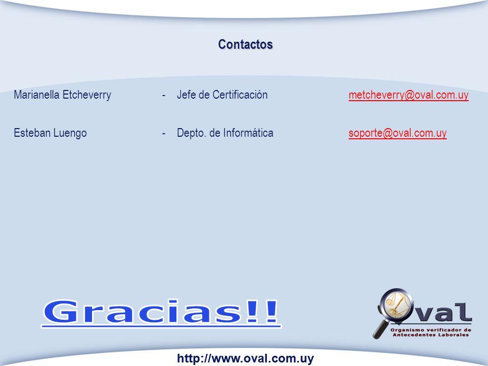 Contactos Marianella Etcheverry-Jefe de Certificación metcheverry@oval.com.uy Esteban Luengo-Depto. de Informáticasoporte@oval.com.uy