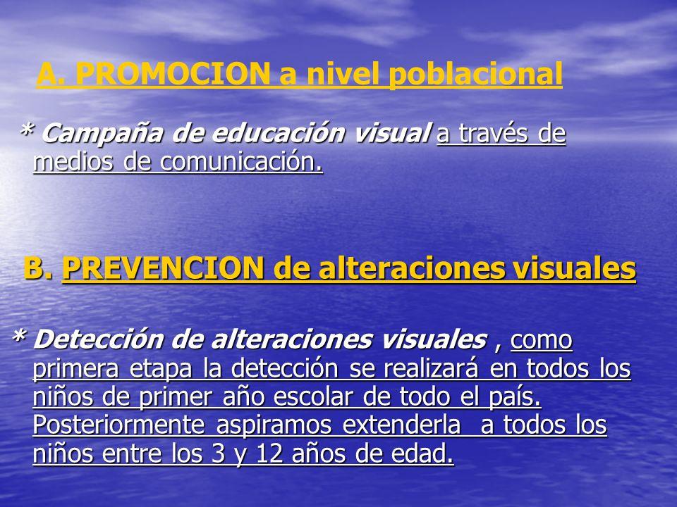 * Campaña de educación visual a través de medios de comunicación. * Campaña de educación visual a través de medios de comunicación. B. PREVENCION de a