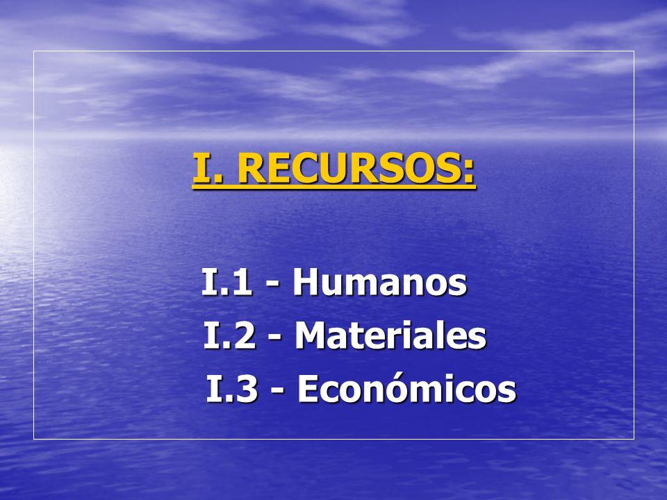 I. RECURSOS: I.1 - Humanos I.2 - Materiales I.2 - Materiales I.3 - Económicos I.3 - Económicos