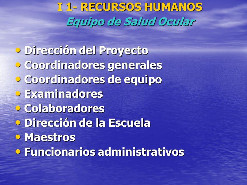 I 1- RECURSOS HUMANOS Equipo de Salud Ocular Dirección del Proyecto Dirección del Proyecto Coordinadores generales Coordinadores generales Coordinador