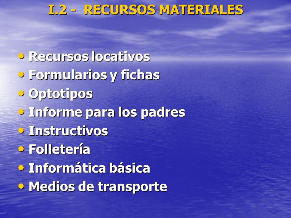 I.2 - RECURSOS MATERIALES Recursos locativos Recursos locativos Formularios y fichas Formularios y fichas Optotipos Optotipos Informe para los padres