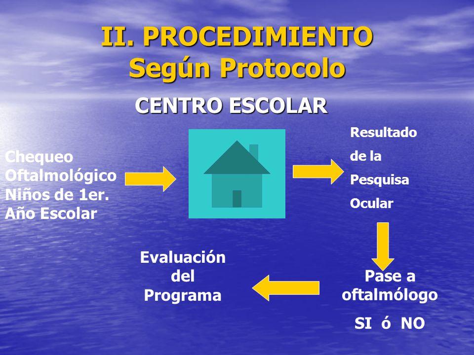 II. PROCEDIMIENTO Según Protocolo CENTRO ESCOLAR Chequeo Oftalmológico Niños de 1er. Año Escolar Resultado de la Pesquisa Ocular Pase a oftalmólogo SI