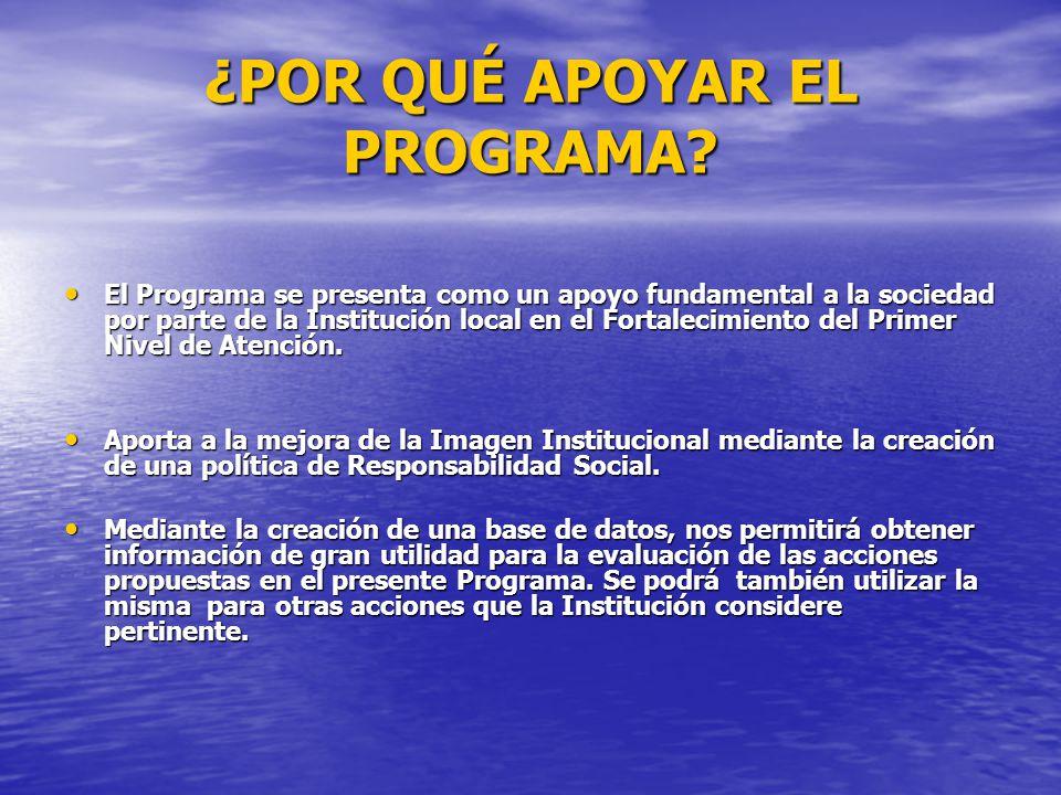 ¿POR QUÉ APOYAR EL PROGRAMA? El Programa se presenta como un apoyo fundamental a la sociedad por parte de la Institución local en el Fortalecimiento d