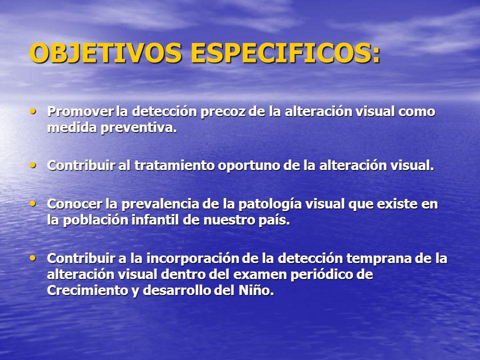 OBJETIVOS ESPECIFICOS: Promover la detección precoz de la alteración visual como medida preventiva. Promover la detección precoz de la alteración visu