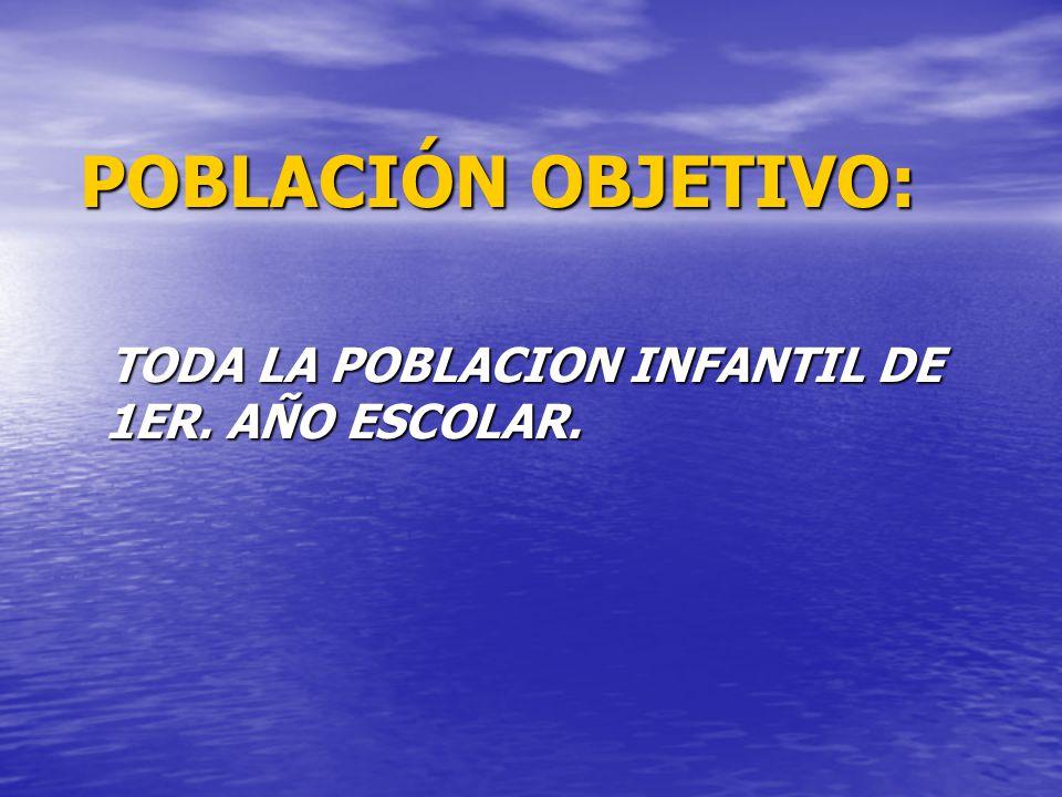 POBLACIÓN OBJETIVO: POBLACIÓN OBJETIVO: TODA LA POBLACION INFANTIL DE 1ER. AÑO ESCOLAR. TODA LA POBLACION INFANTIL DE 1ER. AÑO ESCOLAR.