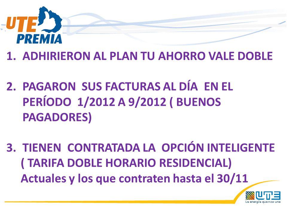 1.ADHIRIERON AL PLAN TU AHORRO VALE DOBLE 2.PAGARON SUS FACTURAS AL DÍA EN EL PERÍODO 1/2012 A 9/2012 ( BUENOS PAGADORES) 3.TIENEN CONTRATADA LA OPCIÓN INTELIGENTE ( TARIFA DOBLE HORARIO RESIDENCIAL) Actuales y los que contraten hasta el 30/11