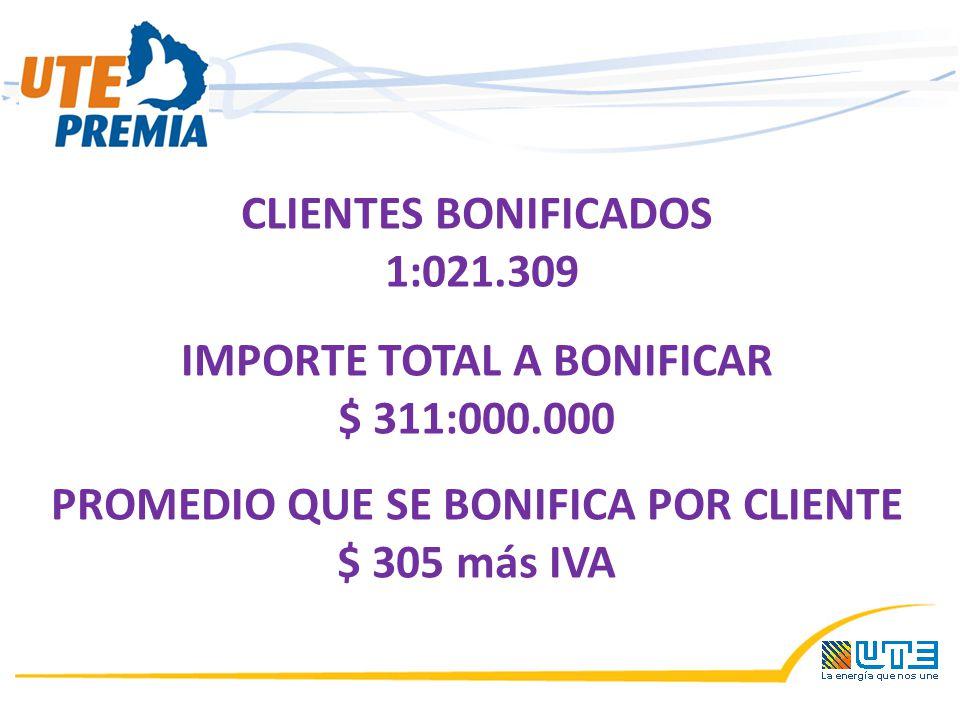 CLIENTES BONIFICADOS 1:021.309 IMPORTE TOTAL A BONIFICAR $ 311:000.000 PROMEDIO QUE SE BONIFICA POR CLIENTE $ 305 más IVA
