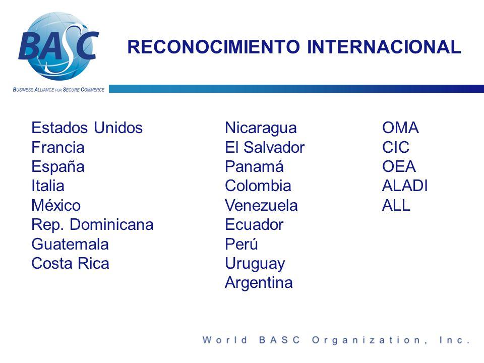 RECONOCIMIENTO INTERNACIONAL Nicaragua El Salvador Panamá Colombia Venezuela Ecuador Perú Uruguay Argentina Estados Unidos Francia España Italia México Rep.