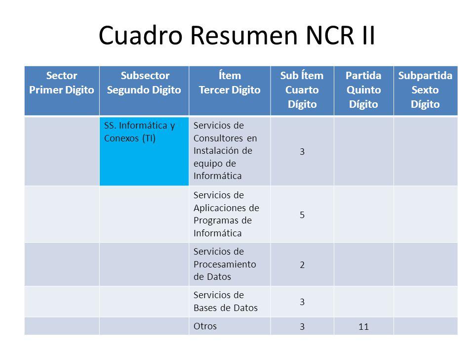 Cuadro Resumen NCR II Sector Primer Digito Subsector Segundo Digito Ítem Tercer Digito Sub Ítem Cuarto Dígito Partida Quinto Dígito Subpartida Sexto Dígito SS.