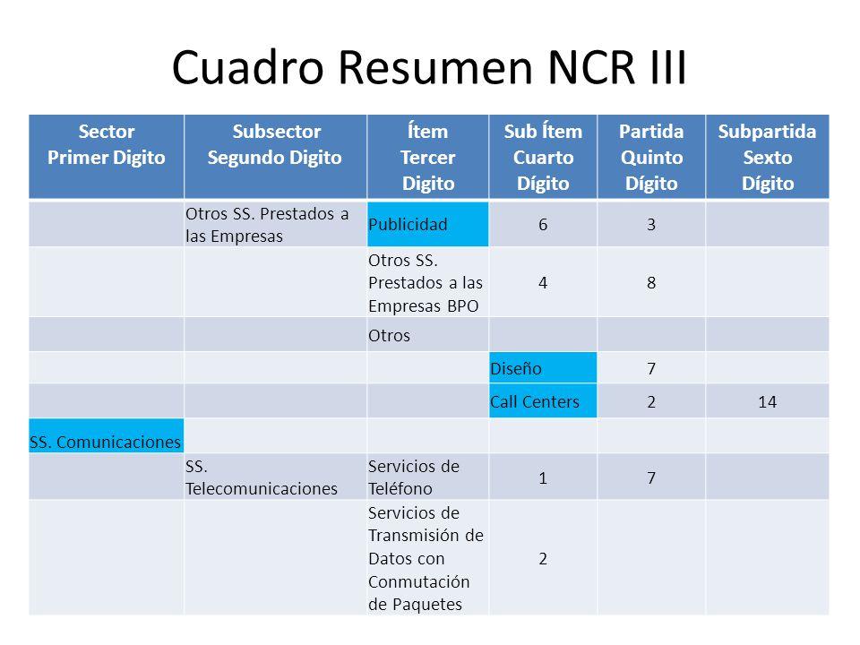 Cuadro Resumen NCR III Sector Primer Digito Subsector Segundo Digito Ítem Tercer Digito Sub Ítem Cuarto Dígito Partida Quinto Dígito Subpartida Sexto Dígito Otros SS.