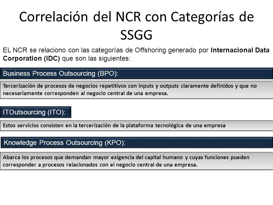 Correlación del NCR con Categorías de SSGG Business Process Outsourcing (BPO): Tercerización de procesos de negocios repetitivos con inputs y outputs claramente definidos y que no necesariamente corresponden al negocio central de una empresa.