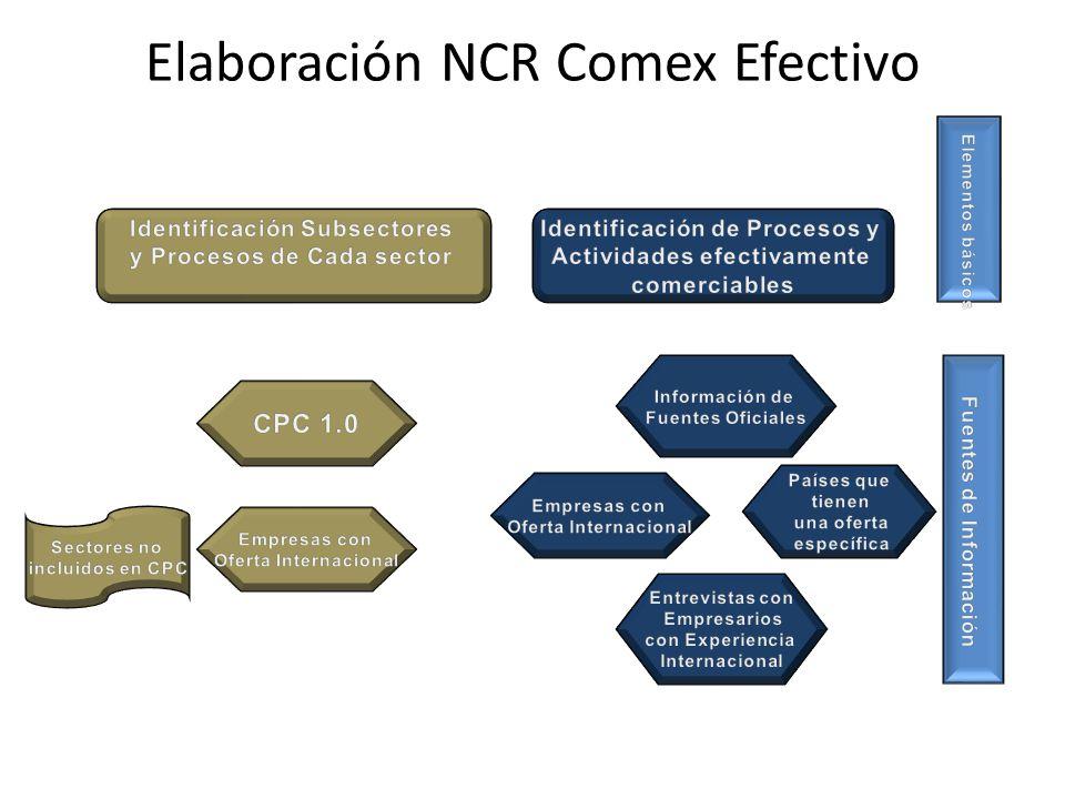Elaboración NCR Comex Efectivo