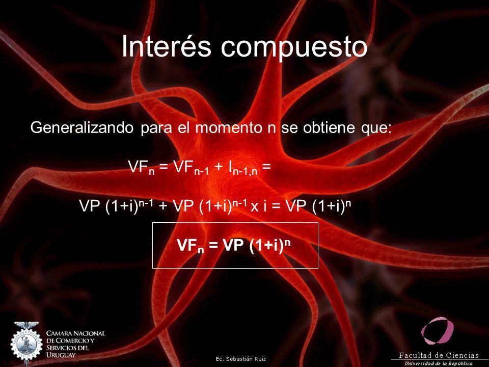 Interés compuesto Generalizando para el momento n se obtiene que: VF n = VF n-1 + I n-1,n = VP (1+i) n-1 + VP (1+i) n-1 x i = VP (1+i) n VF n = VP (1+