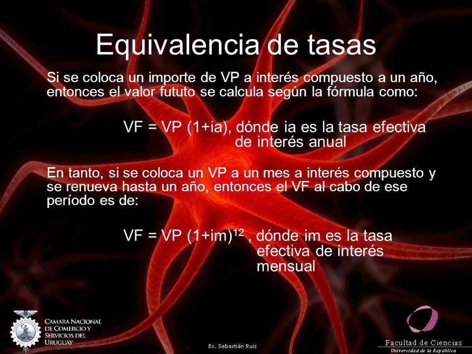 Equivalencia de tasas Si se coloca un importe de VP a interés compuesto a un año, entonces el valor fututo se calcula según la fórmula como: VF = VP (