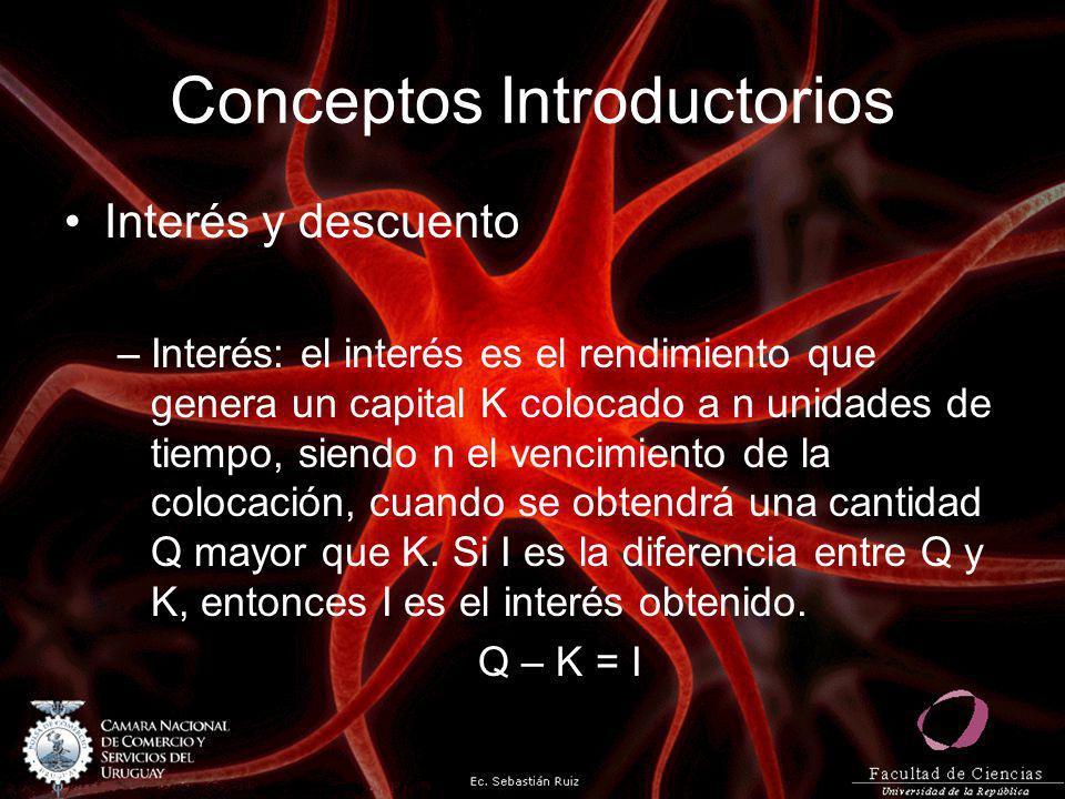 Conceptos Introductorios Interés y descuento –Interés: el interés es el rendimiento que genera un capital K colocado a n unidades de tiempo, siendo n