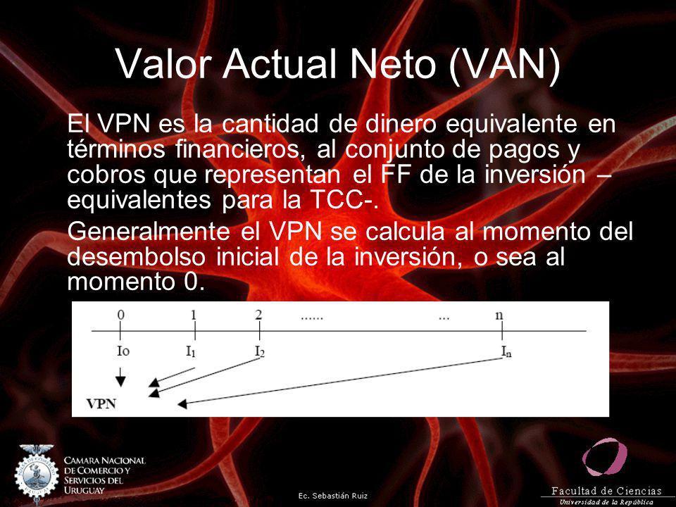 Valor Actual Neto (VAN) El VPN es la cantidad de dinero equivalente en términos financieros, al conjunto de pagos y cobros que representan el FF de la