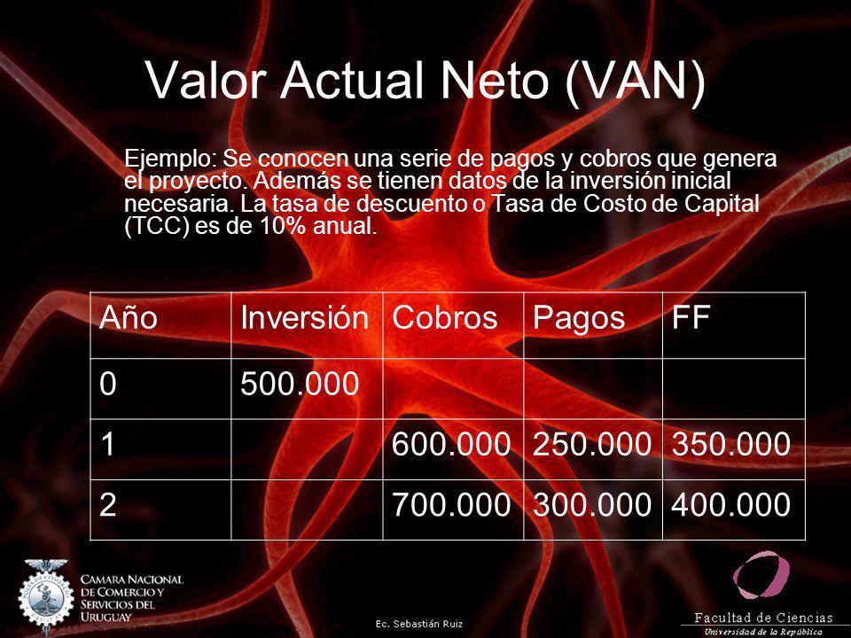 Valor Actual Neto (VAN) Ejemplo: Se conocen una serie de pagos y cobros que genera el proyecto. Además se tienen datos de la inversión inicial necesar