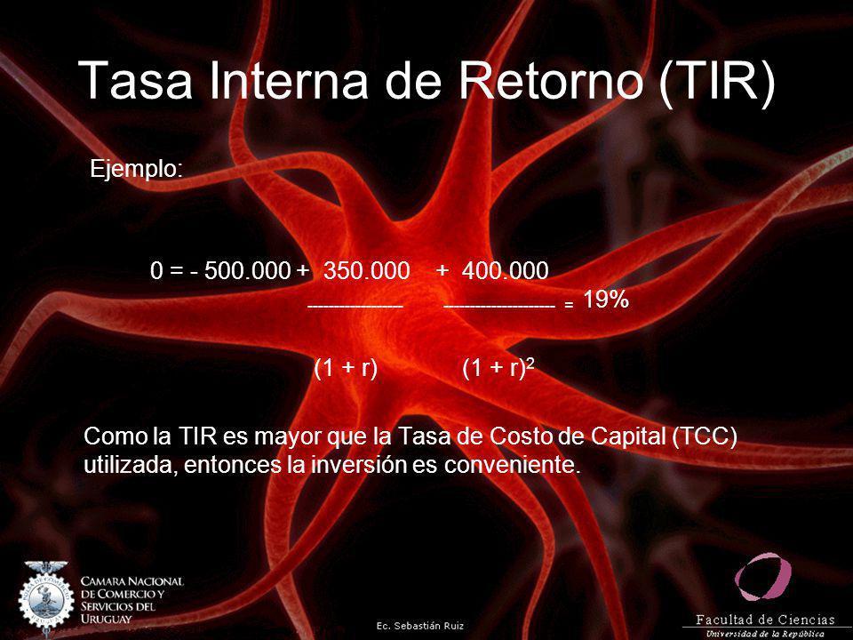 Tasa Interna de Retorno (TIR) Ejemplo: 0 = - 500.000 + 350.000 + 400.000 ------------------ --------------------- = 19% (1 + r) (1 + r) 2 Como la TIR