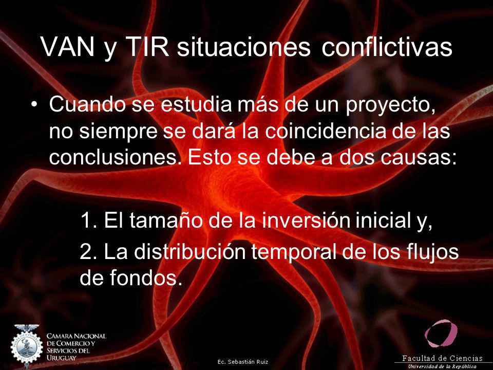 VAN y TIR situaciones conflictivas Cuando se estudia más de un proyecto, no siempre se dará la coincidencia de las conclusiones. Esto se debe a dos ca
