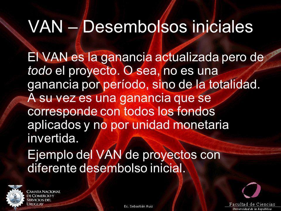 VAN – Desembolsos iniciales El VAN es la ganancia actualizada pero de todo el proyecto. O sea, no es una ganancia por período, sino de la totalidad. A