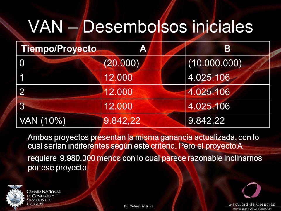 VAN – Desembolsos iniciales Tiempo/ProyectoAB 0(20.000)(10.000.000) 112.0004.025.106 212.0004.025.106 312.0004.025.106 VAN (10%)9.842,22 Ambos proyect