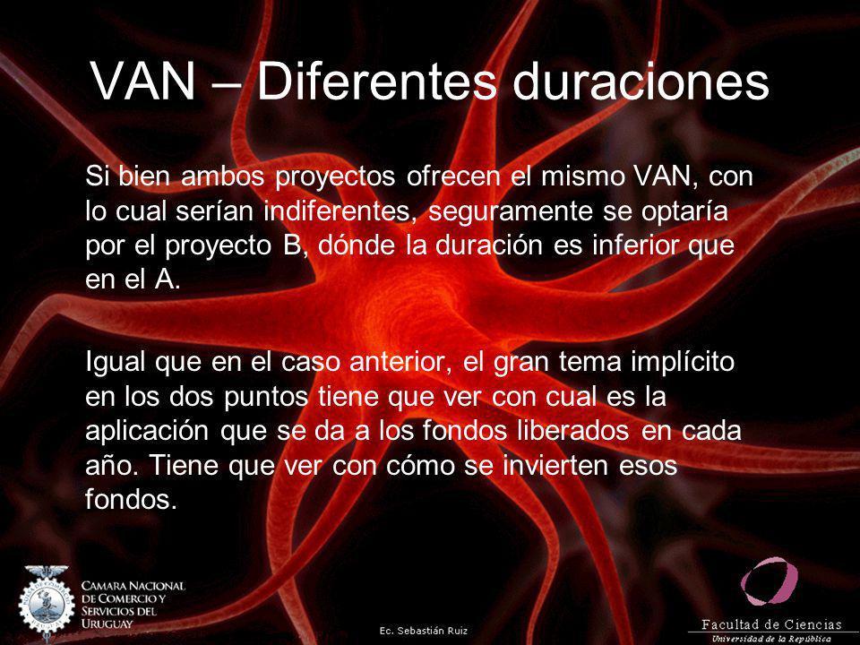 VAN – Diferentes duraciones Si bien ambos proyectos ofrecen el mismo VAN, con lo cual serían indiferentes, seguramente se optaría por el proyecto B, d