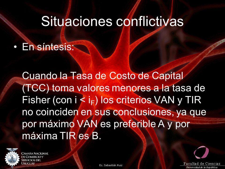 Situaciones conflictivas En síntesis: Cuando la Tasa de Costo de Capital (TCC) toma valores menores a la tasa de Fisher (con i < i F ) los criterios V