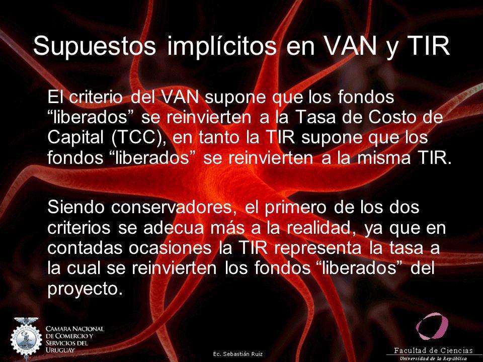 Supuestos implícitos en VAN y TIR El criterio del VAN supone que los fondos liberados se reinvierten a la Tasa de Costo de Capital (TCC), en tanto la