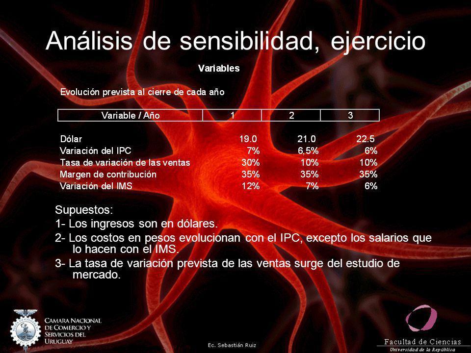 Análisis de sensibilidad, ejercicio Supuestos: 1- Los ingresos son en dólares. 2- Los costos en pesos evolucionan con el IPC, excepto los salarios que