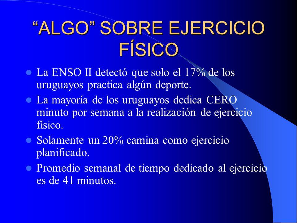 ALGO SOBRE EJERCICIO FÍSICO La ENSO II detectó que solo el 17% de los uruguayos practica algún deporte. La mayoría de los uruguayos dedica CERO minuto