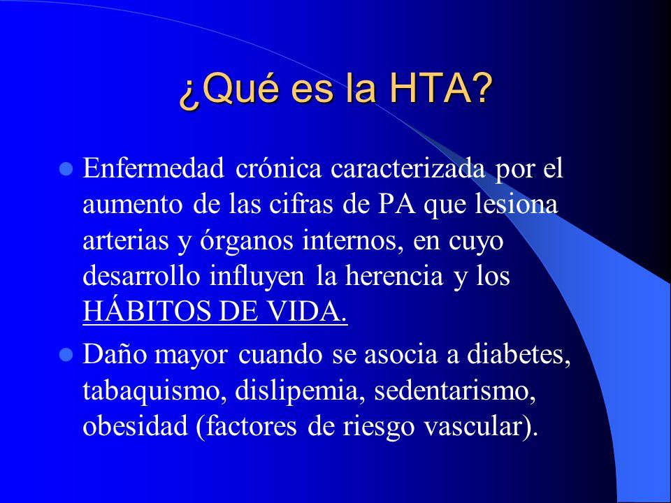 ¿Qué es la HTA? Enfermedad crónica caracterizada por el aumento de las cifras de PA que lesiona arterias y órganos internos, en cuyo desarrollo influy