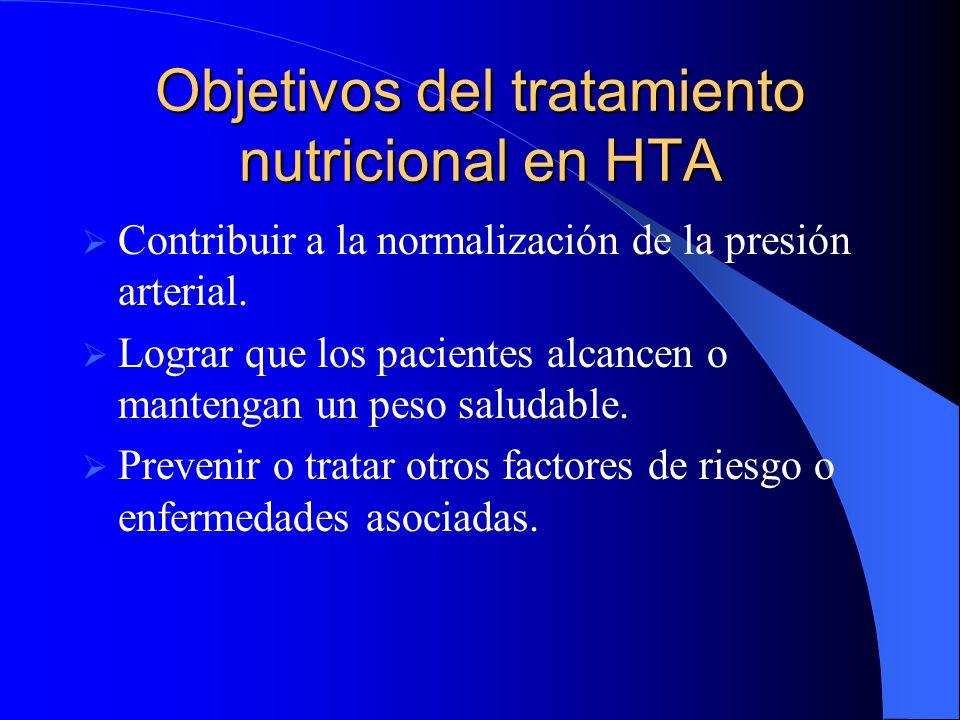Objetivos del tratamiento nutricional en HTA Contribuir a la normalización de la presión arterial. Lograr que los pacientes alcancen o mantengan un pe